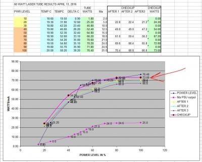 CHECKUP-CHART-01-24-2017-60w-tube-1.JPG