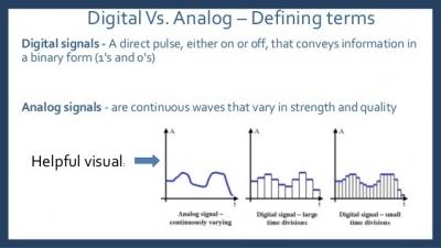 09-waves-and-er-day-9-digital-vs-analog-5-638.jpg