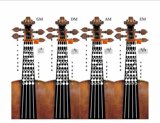 violin position chart: Fiddle talk violin discussion forum playing the violin learn
