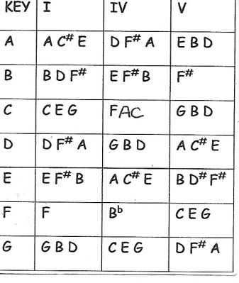 Chords-1.png